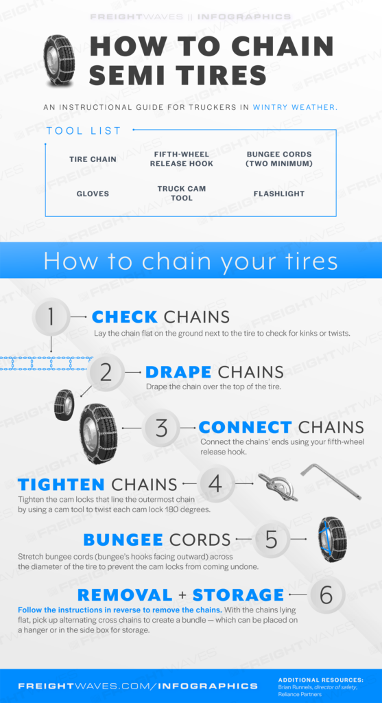 tire-chains_full-ignore
